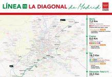 'La Diagonal de Madrid', la línea 11 del Metro que atravesará la región del suroeste al noreste